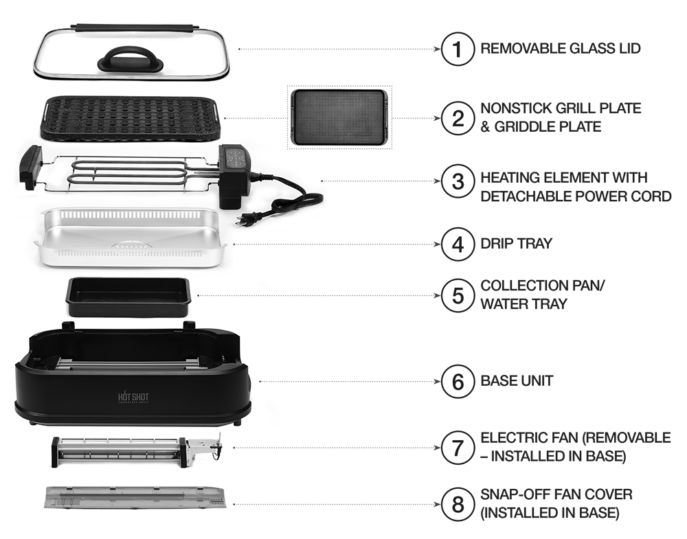 Power Smokeless Grill Assembly –Glass Lid, Non-Stick Grill Plate, Heating Element with Detachable Power Cord, Drip Tray, Collection Pan/Water Tray