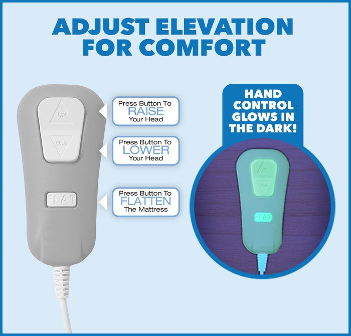 remote control lets you adjust elevation for comfort