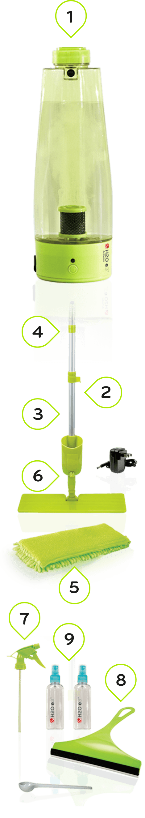 Features of the e3 Cleaning System