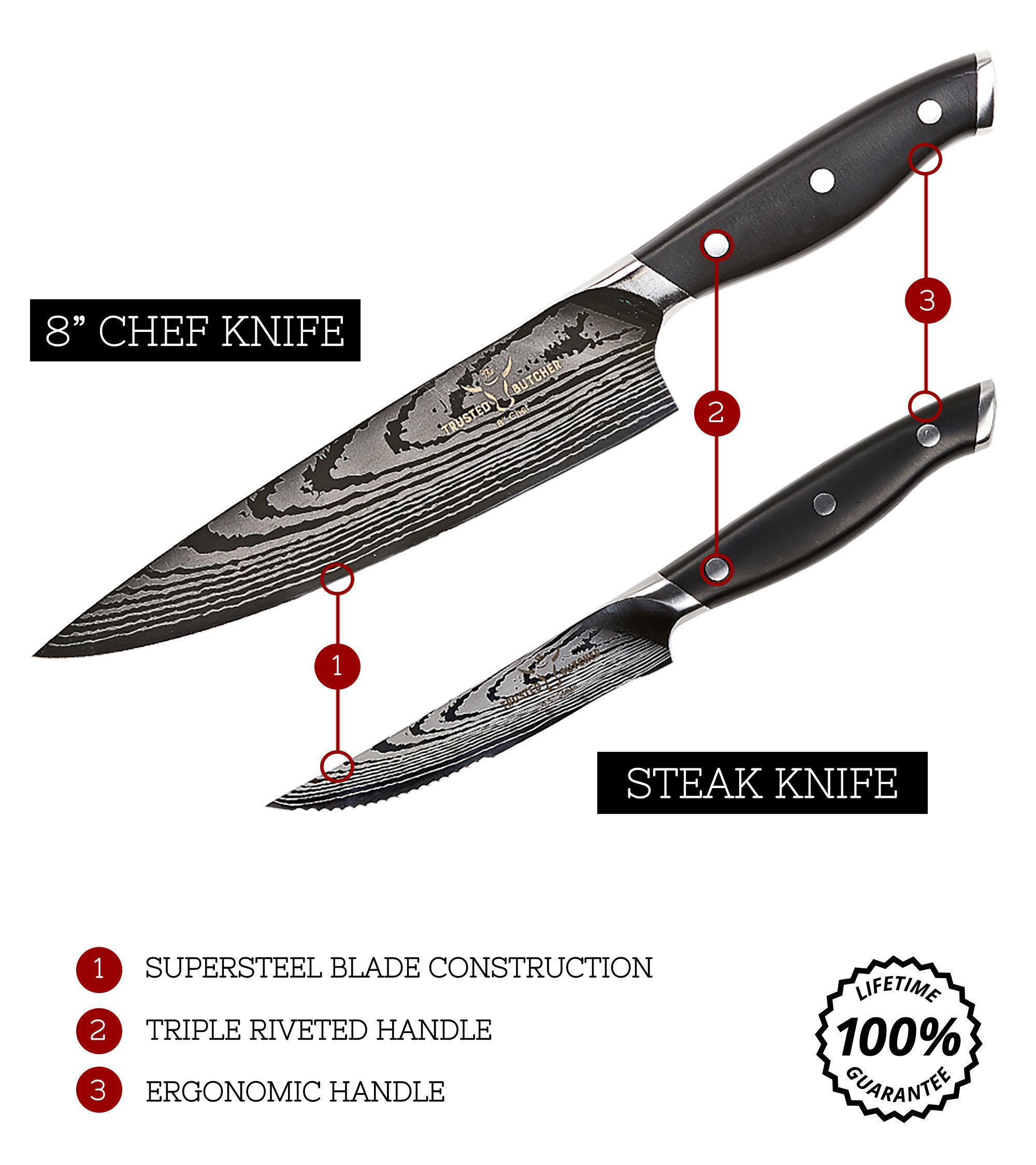 The Trusted Butcher knives features