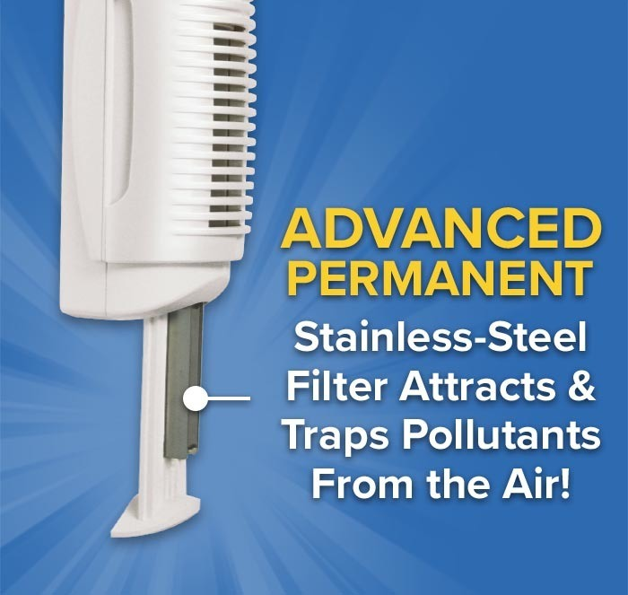 Advanced Permanent Stainless-Steel Filter Attracts & Traps Pollutants From the Air!