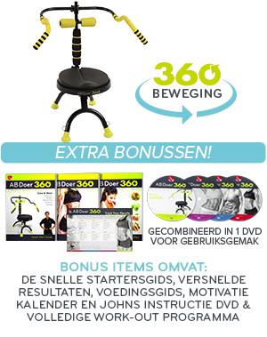 AbDoer 360™ Bonus Items