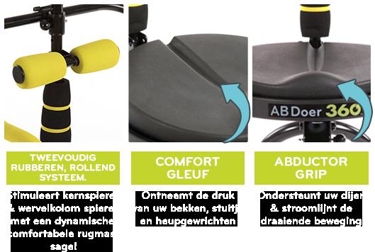 AbDoer 360 - Effectief Fitness Apparaat